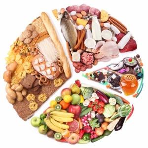 Меню раздельного питания на каждый день для худеющих и спортсменов