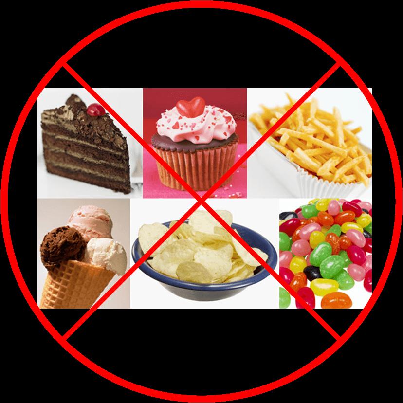 Исключить сладости