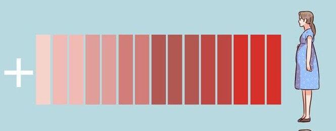 Изменение цвета выделений