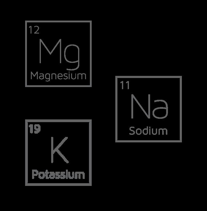 Аккуратное потребление элементов