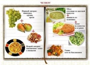 Необходимо разнообразие в еде