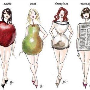 Соответствие веса и роста у женщин по индексу Кетле и формуле Брока, типы телосложения и нормы длины ног
