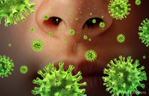Инфекции организма