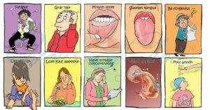 Симптомы дефицита