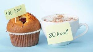 Правильный подсчет калорий