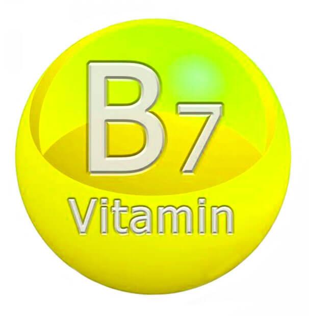 Когда необходимо принимать комплекс витаминов